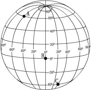 在地球仪上认识经纬网